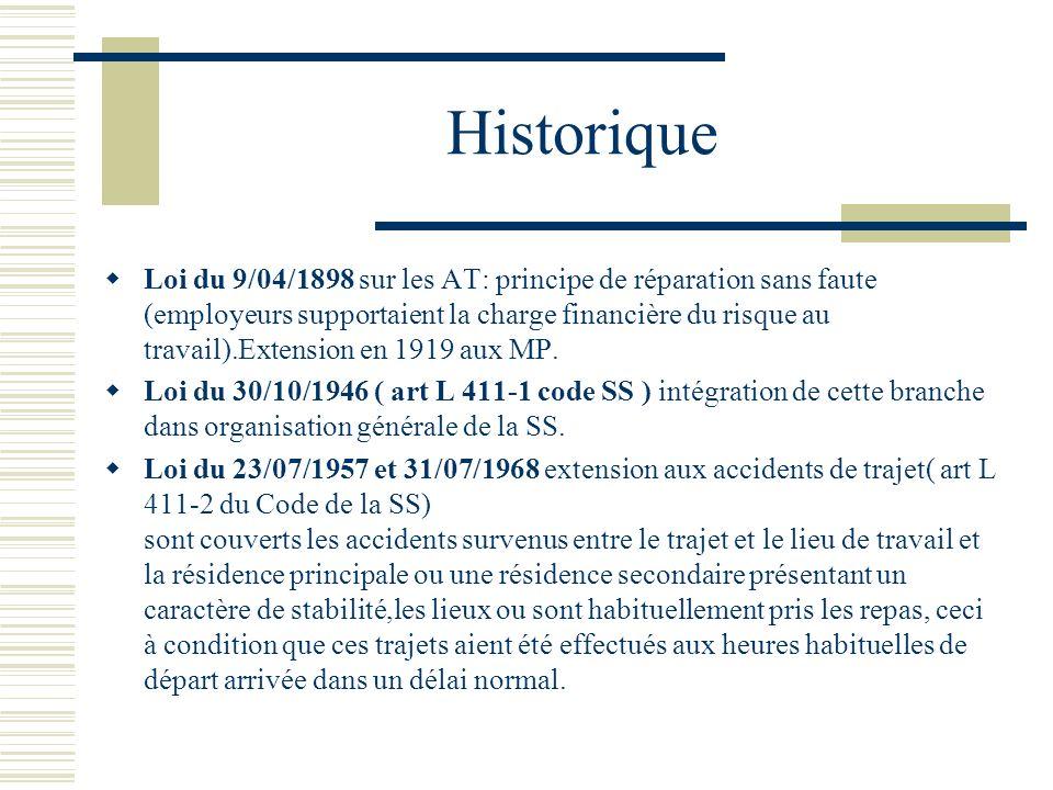 Historique Loi du 9/04/1898 sur les AT: principe de réparation sans faute (employeurs supportaient la charge financière du risque au travail).Extensio