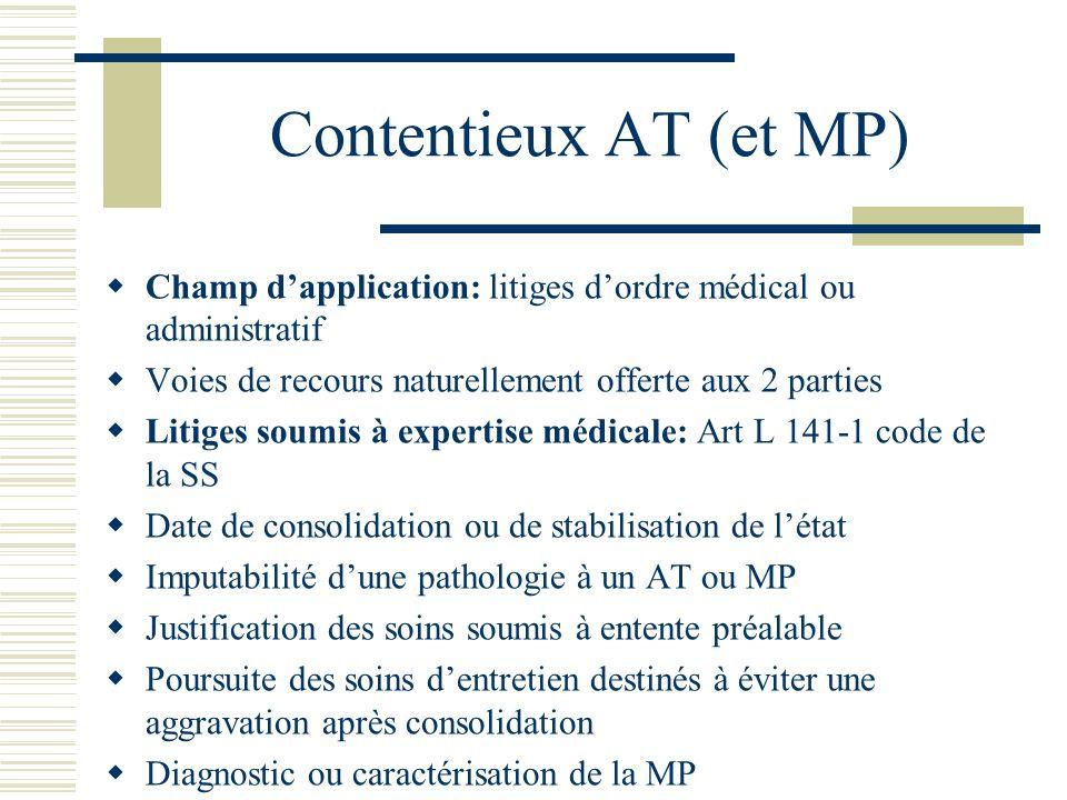 Contentieux AT (et MP) Champ dapplication: litiges dordre médical ou administratif Voies de recours naturellement offerte aux 2 parties Litiges soumis