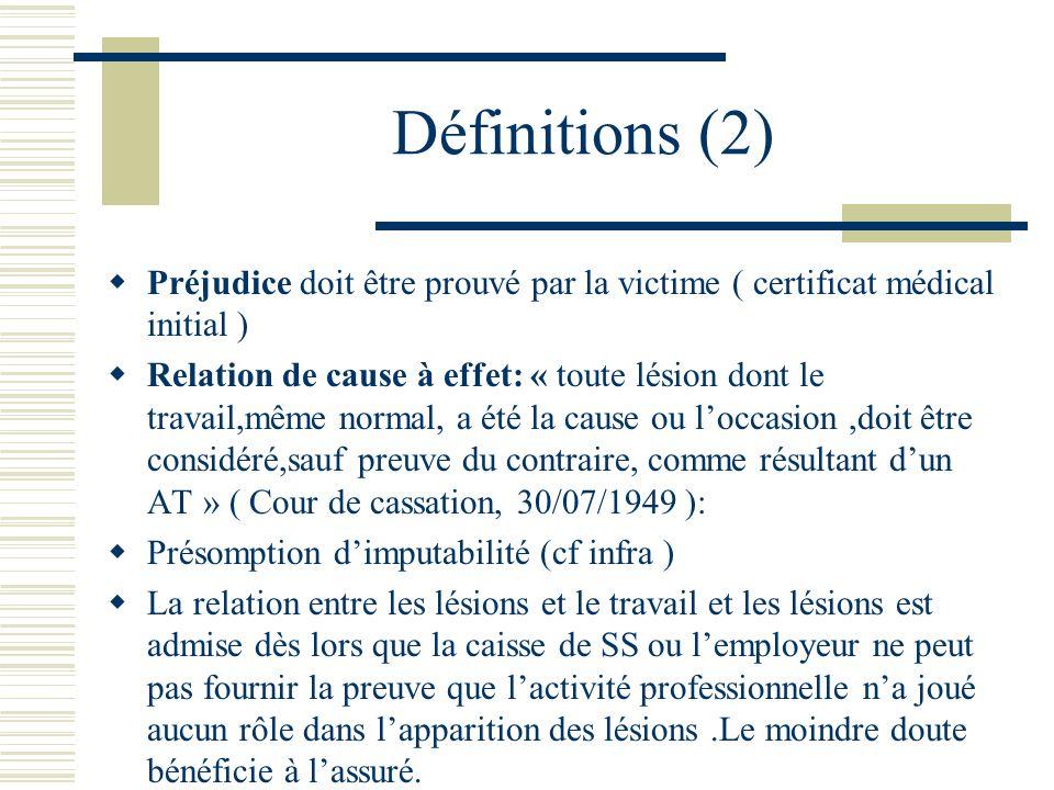 Définitions (2) Préjudice doit être prouvé par la victime ( certificat médical initial ) Relation de cause à effet: « toute lésion dont le travail,mêm