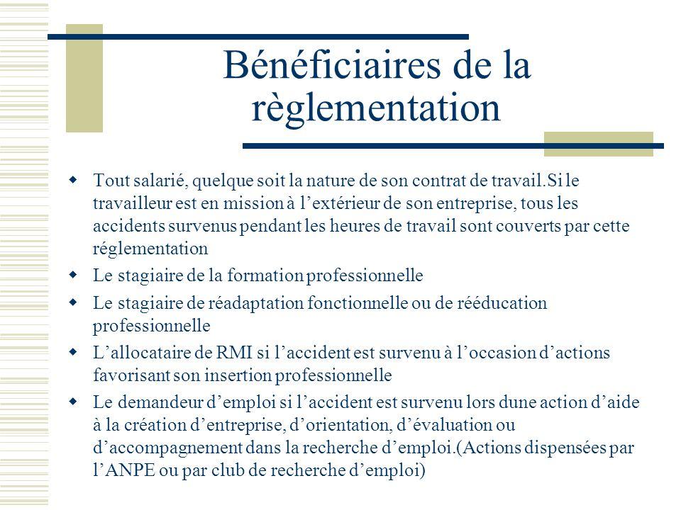 Bénéficiaires de la réglementation(2) Lélève ou létudiant dun établissement technique Lélève dun établissement secondaire ou spécialisé en cas dactivités en laboratoire ou en atelier