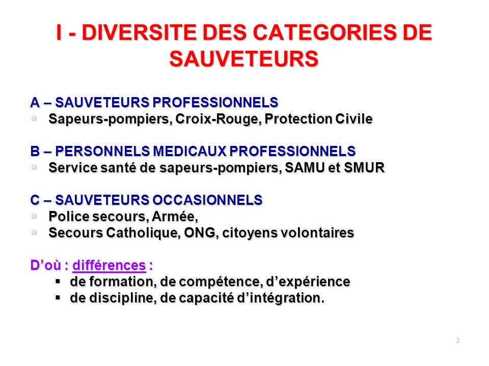 2 I - DIVERSITE DES CATEGORIES DE SAUVETEURS A – SAUVETEURS PROFESSIONNELS Sapeurs-pompiers, Croix-Rouge, Protection Civile Sapeurs-pompiers, Croix-Ro