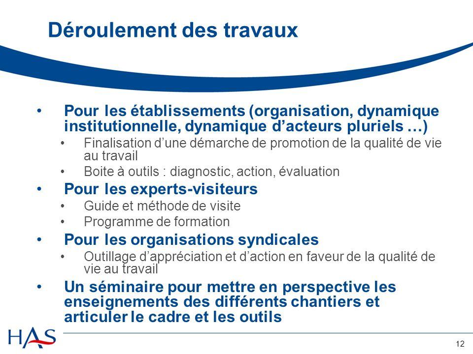 12 Déroulement des travaux Pour les établissements (organisation, dynamique institutionnelle, dynamique dacteurs pluriels …) Finalisation dune démarch
