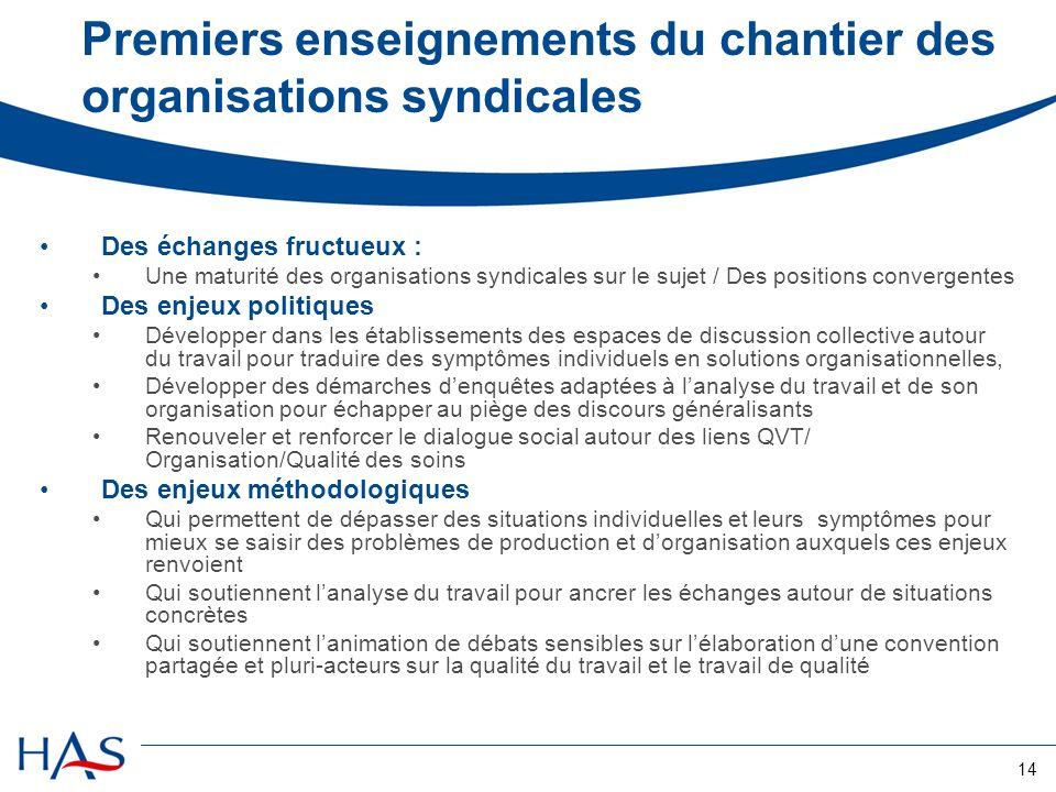 14 Premiers enseignements du chantier des organisations syndicales Des échanges fructueux : Une maturité des organisations syndicales sur le sujet / D