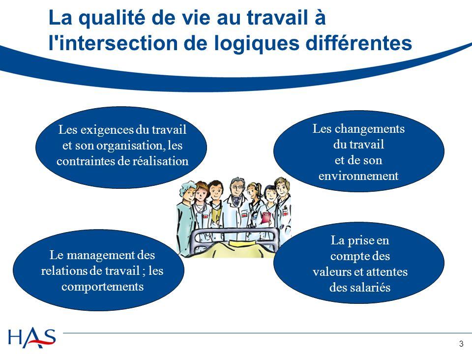 3 La qualité de vie au travail à l'intersection de logiques différentes Les exigences du travail et son organisation, les contraintes de réalisation L