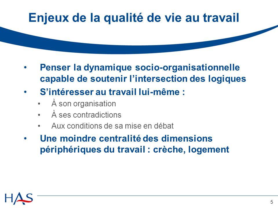 5 Enjeux de la qualité de vie au travail Penser la dynamique socio-organisationnelle capable de soutenir lintersection des logiques Sintéresser au tra