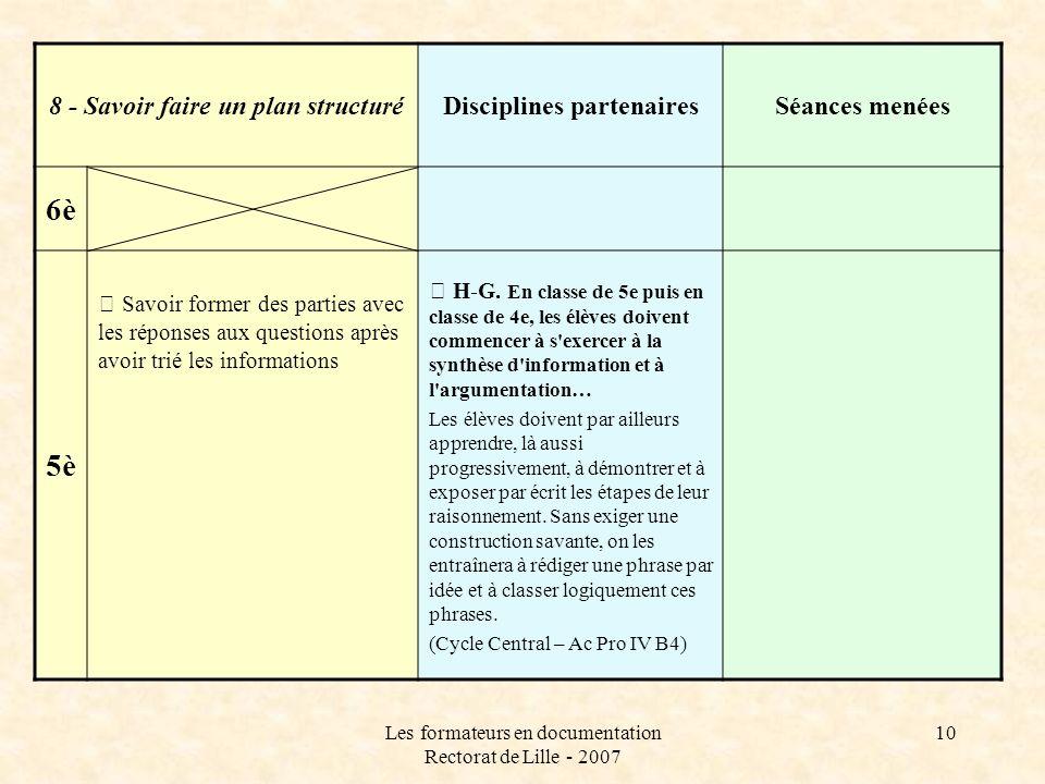 Les formateurs en documentation Rectorat de Lille - 2007 10 8 - Savoir faire un plan structuréDisciplines partenairesSéances menées 6è 5è  Savoir former des parties avec les réponses aux questions après avoir trié les informations  H-G.