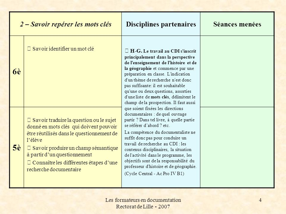 Les formateurs en documentation Rectorat de Lille - 2007 4 2 – Savoir repérer les mots clésDisciplines partenairesSéances menées 6è  Savoir identifier un mot clé  H-G.