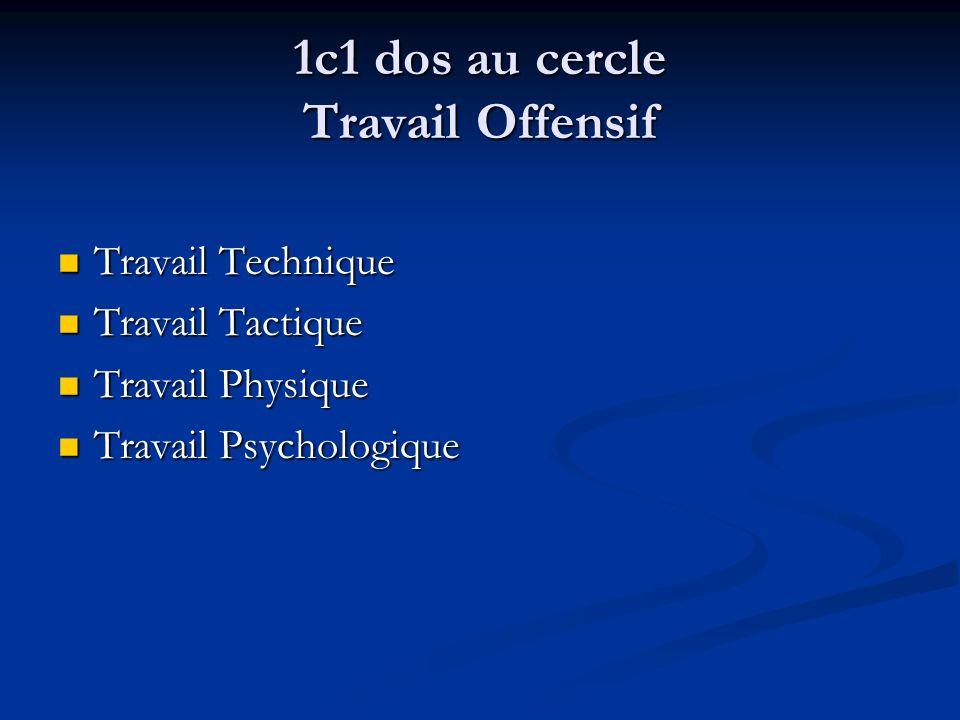 1c1 dos au cercle Travail Offensif Travail Technique Travail Technique Travail Tactique Travail Tactique Travail Physique Travail Physique Travail Psychologique Travail Psychologique