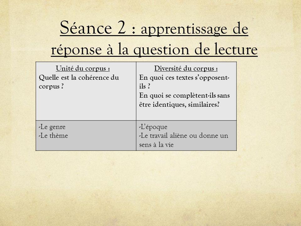 Séance 2 : apprentissage de réponse à la question de lecture Unité du corpus : Quelle est la cohérence du corpus ? Diversité du corpus : En quoi ces t