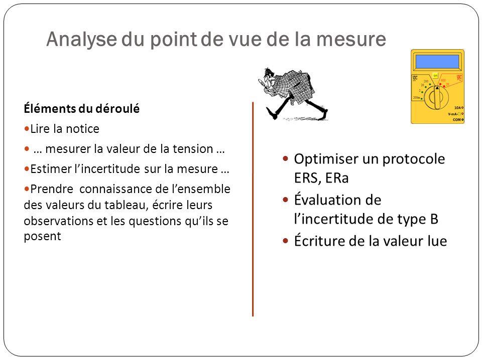 Analyse du point de vue de la mesure Éléments du déroulé Lire la notice … mesurer la valeur de la tension … Estimer lincertitude sur la mesure … Prend