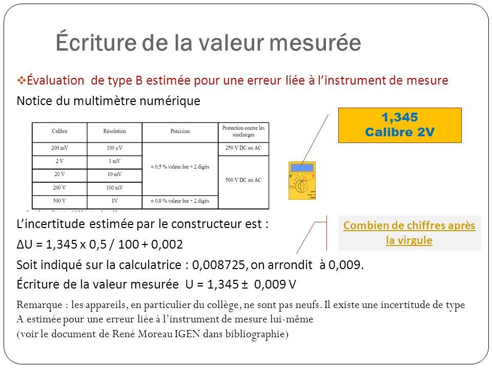 Écriture de la valeur mesurée Évaluation de type B estimée pour une erreur liée à linstrument de mesure Notice du multimètre numérique Lincertitude es