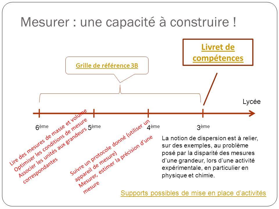 Mesurer : une capacité à construire ! 5 ème 4 ème 3 ème Lycée Livret de compétences 6 ème Grille de référence 3B Lire des mesures de masse et volume O