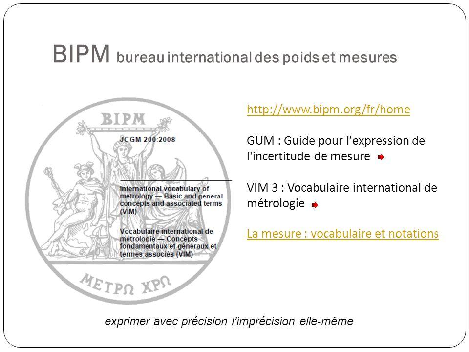 Le document de base La mesure : mesures et incertitudes.pdf Analyse de situations de classe du point de vue de la mesure Lire un volume en 5 ème Mesurer une tension en 4 ème ….