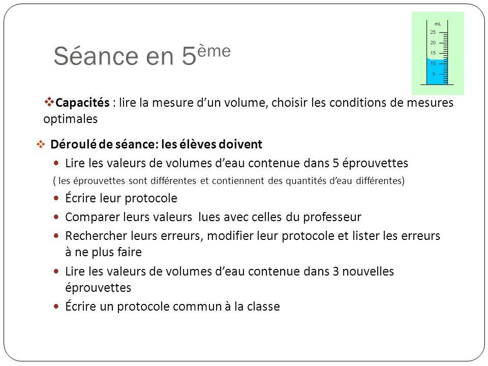 Séance en 5 ème Déroulé de séance: les élèves doivent Lire les valeurs de volumes deau contenue dans 5 éprouvettes ( les éprouvettes sont différentes