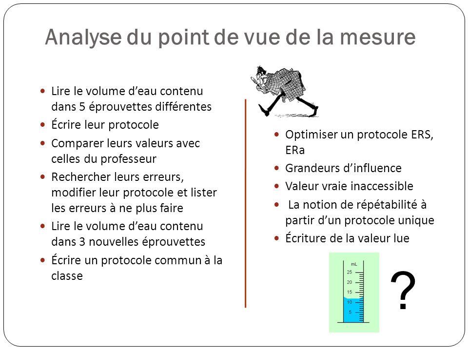 Analyse du point de vue de la mesure Lire le volume deau contenu dans 5 éprouvettes différentes Écrire leur protocole Comparer leurs valeurs avec cell