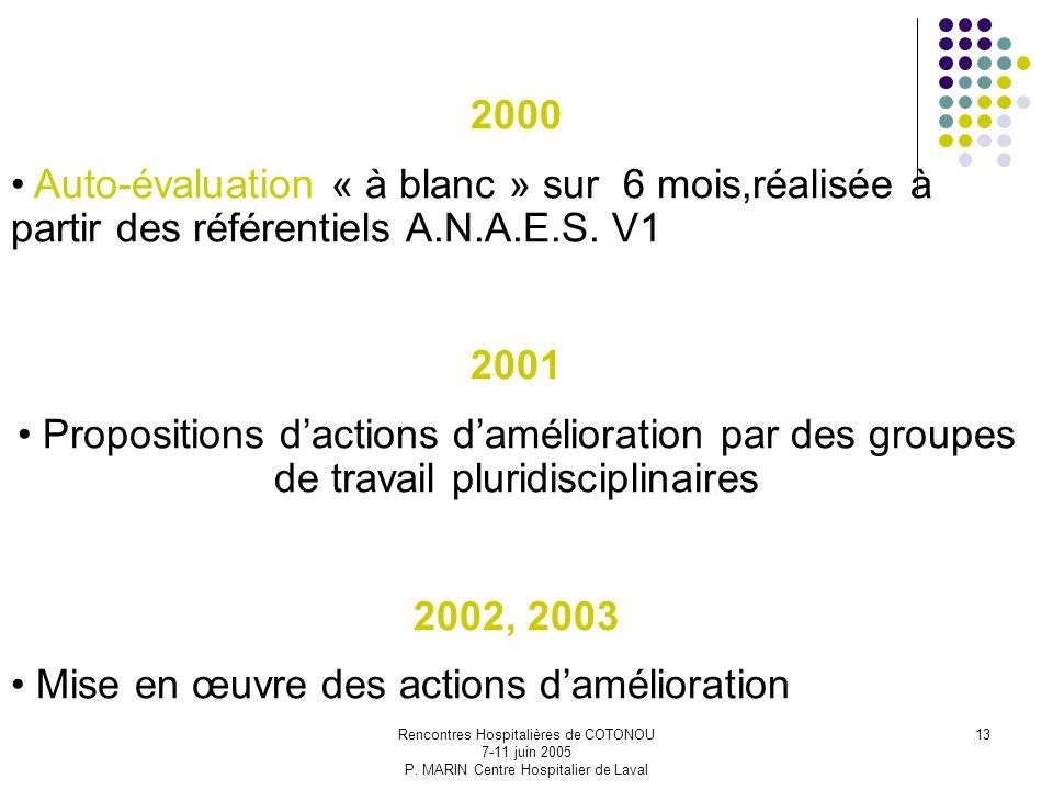 Rencontres Hospitalières de COTONOU 7-11 juin 2005 P. MARIN Centre Hospitalier de Laval 13 2000 Auto-évaluation « à blanc » sur 6 mois,réalisée à part