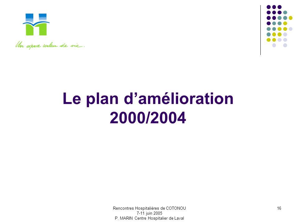 Rencontres Hospitalières de COTONOU 7-11 juin 2005 P. MARIN Centre Hospitalier de Laval 16 Le plan damélioration 2000/2004