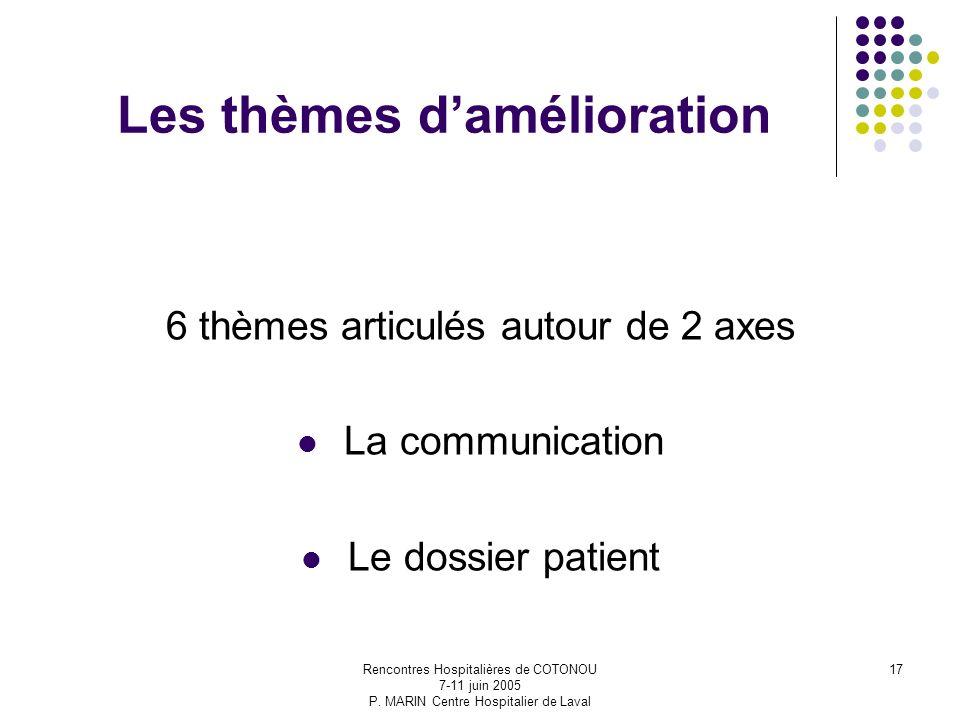 Rencontres Hospitalières de COTONOU 7-11 juin 2005 P. MARIN Centre Hospitalier de Laval 17 Les thèmes damélioration 6 thèmes articulés autour de 2 axe