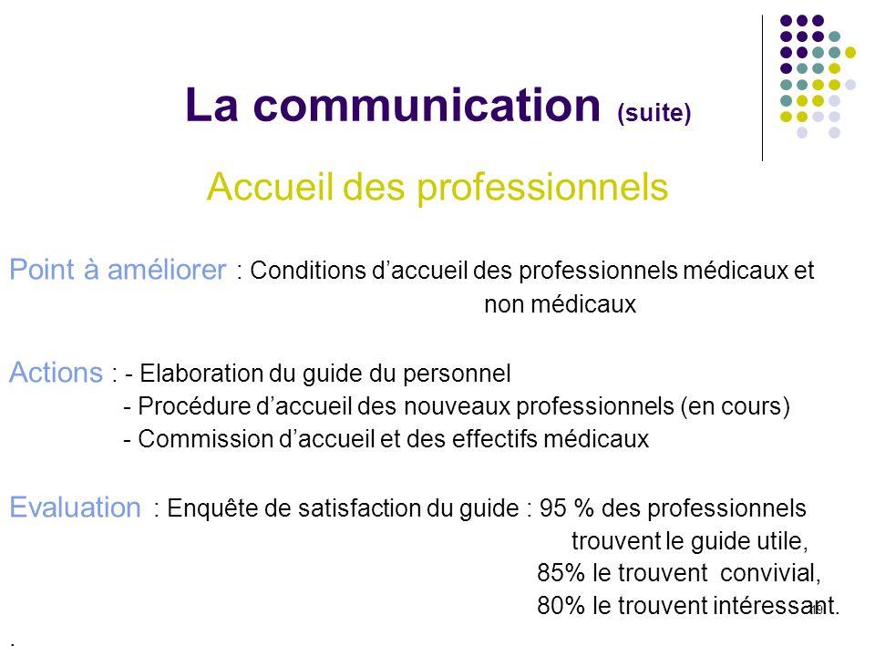 19 La communication (suite) Accueil des professionnels Point à améliorer : Conditions daccueil des professionnels médicaux et non médicaux Actions : -