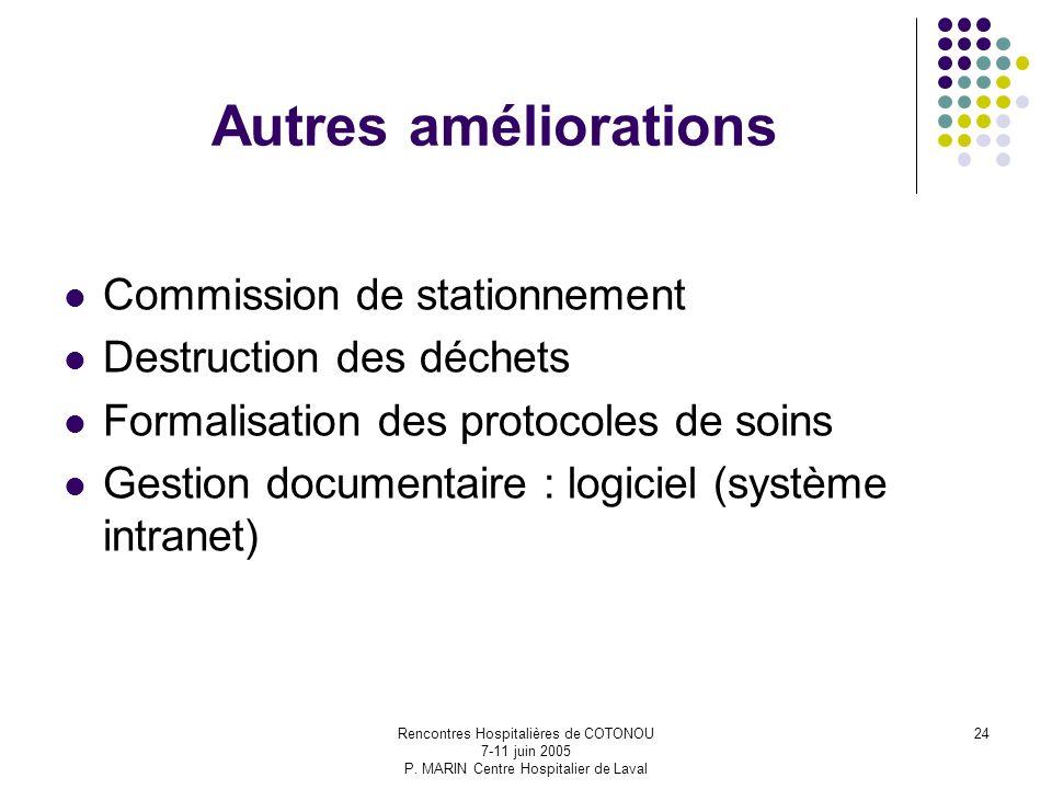 Rencontres Hospitalières de COTONOU 7-11 juin 2005 P. MARIN Centre Hospitalier de Laval 24 Autres améliorations Commission de stationnement Destructio