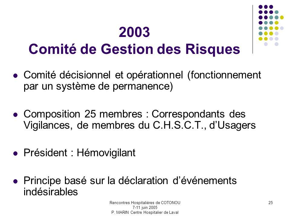 Rencontres Hospitalières de COTONOU 7-11 juin 2005 P. MARIN Centre Hospitalier de Laval 25 2003 Comité de Gestion des Risques Comité décisionnel et op