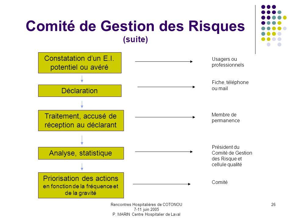 Rencontres Hospitalières de COTONOU 7-11 juin 2005 P. MARIN Centre Hospitalier de Laval 26 Comité de Gestion des Risques (suite) Constatation dun E.I.