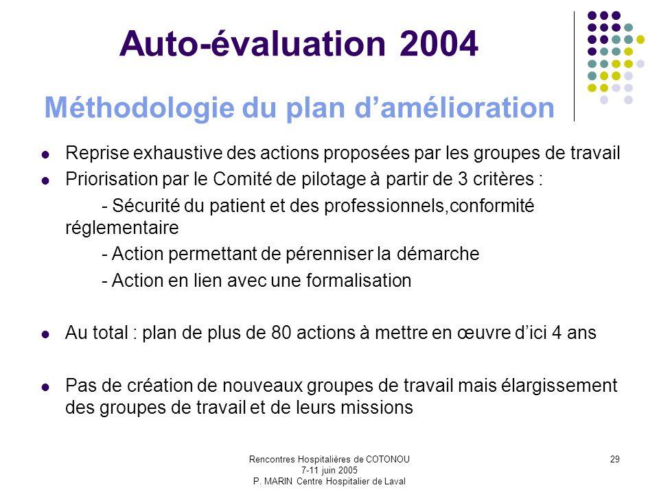 Rencontres Hospitalières de COTONOU 7-11 juin 2005 P. MARIN Centre Hospitalier de Laval 29 Reprise exhaustive des actions proposées par les groupes de