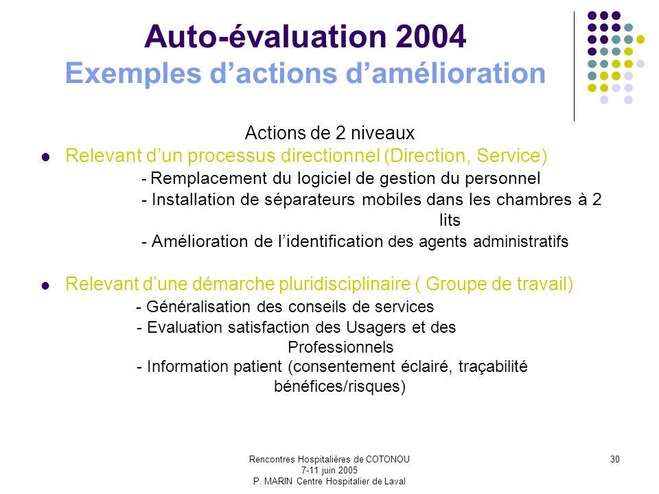 Rencontres Hospitalières de COTONOU 7-11 juin 2005 P. MARIN Centre Hospitalier de Laval 30 Auto-évaluation 2004 Exemples dactions damélioration Action