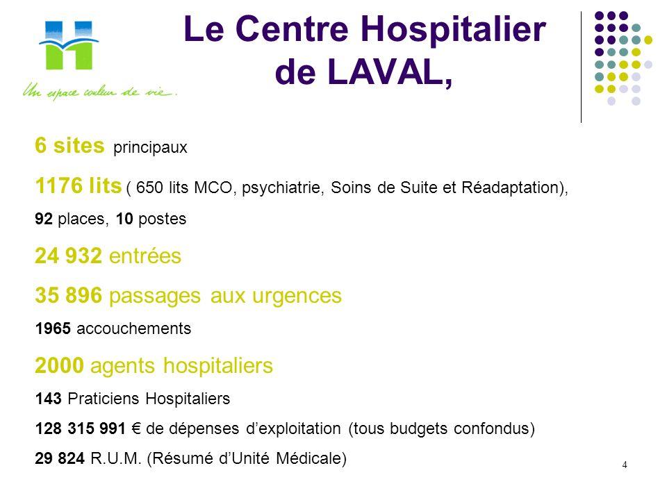 4 Le Centre Hospitalier de LAVAL, 6 sites principaux 1176 lits ( 650 lits MCO, psychiatrie, Soins de Suite et Réadaptation), 92 places, 10 postes 24 9