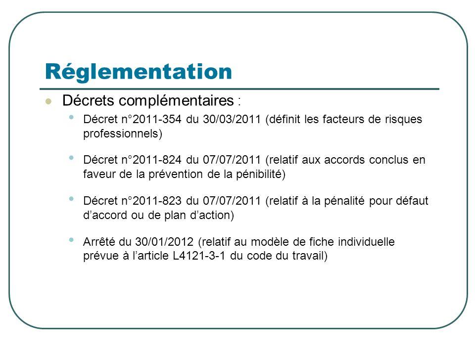 Réglementation Décrets complémentaires : Décret n°2011-354 du 30/03/2011 (définit les facteurs de risques professionnels) Décret n°2011-824 du 07/07/2