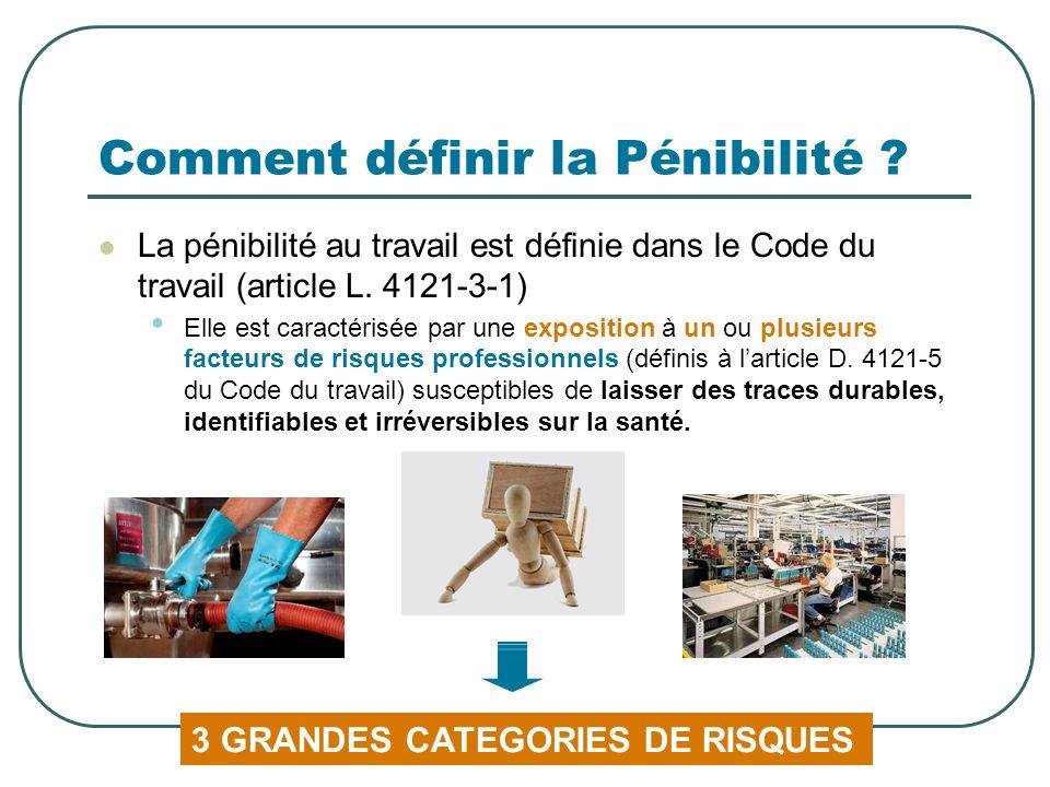 Comment définir la Pénibilité ? La pénibilité au travail est définie dans le Code du travail (article L. 4121-3-1) Elle est caractérisée par une expos