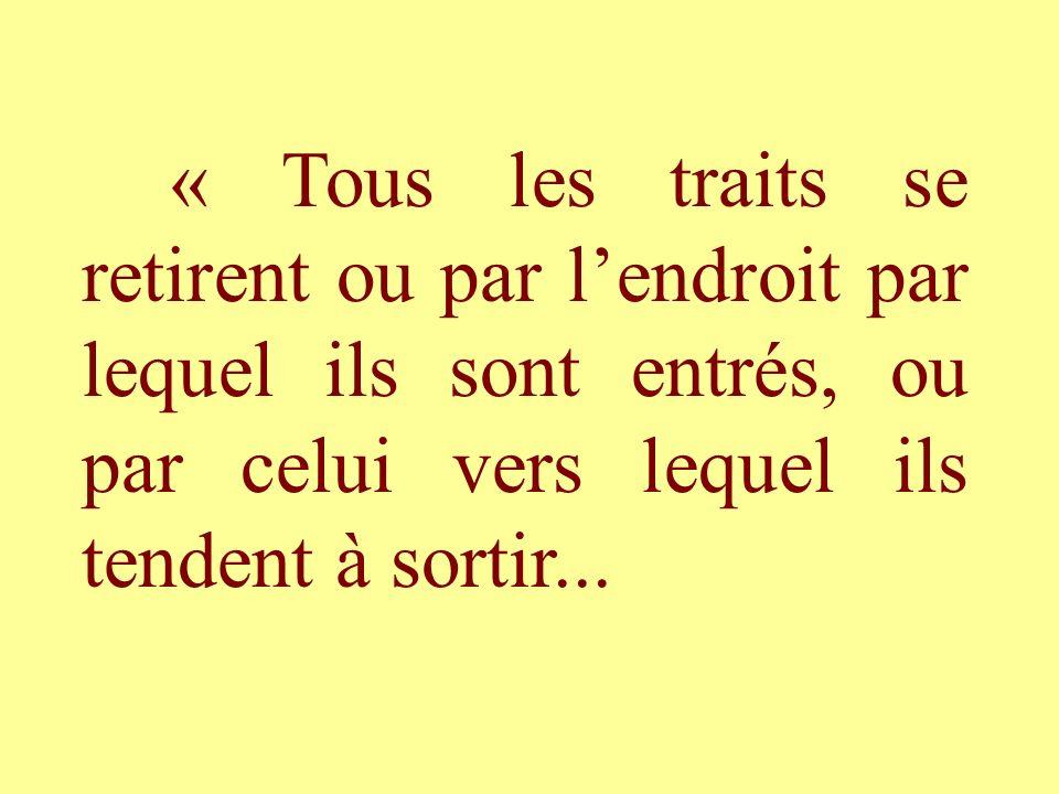 « Tous les traits se retirent ou par lendroit par lequel ils sont entrés, ou par celui vers lequel ils tendent à sortir...