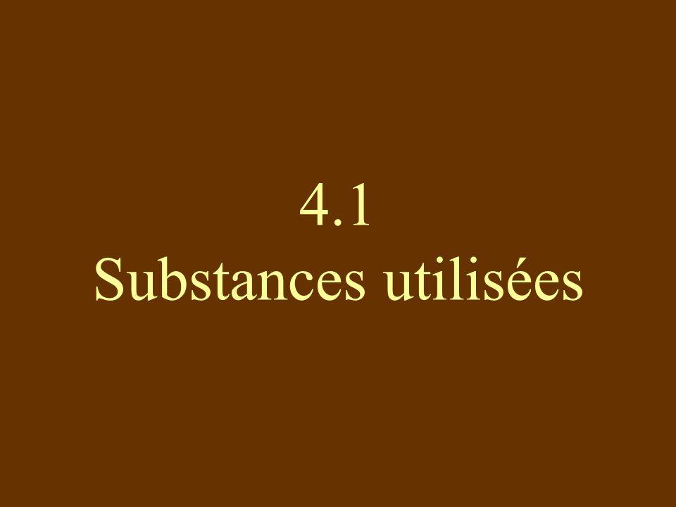 4.1 Substances utilisées