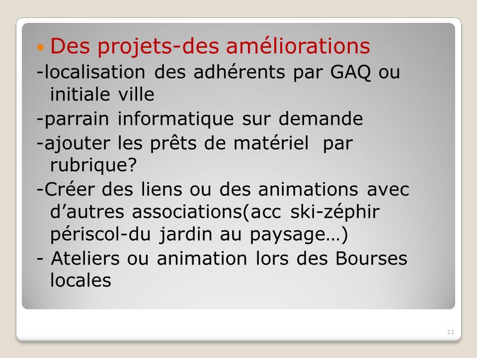 Des projets-des améliorations -localisation des adhérents par GAQ ou initiale ville -parrain informatique sur demande -ajouter les prêts de matériel p