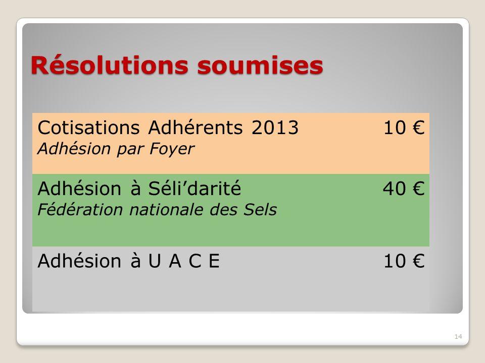 Résolutions soumises 14 Cotisations Adhérents 2013 Adhésion par Foyer 10 Adhésion à Sélidarité Fédération nationale des Sels 40 Adhésion à U A C E10