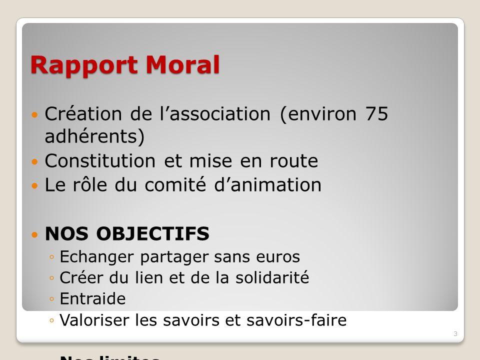 Rapport Moral Création de lassociation (environ 75 adhérents) Constitution et mise en route Le rôle du comité danimation NOS OBJECTIFS Echanger partag