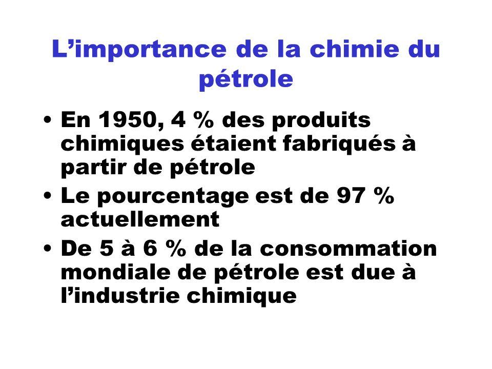 Limportance de la chimie du pétrole En 1950, 4 % des produits chimiques étaient fabriqués à partir de pétrole Le pourcentage est de 97 % actuellement