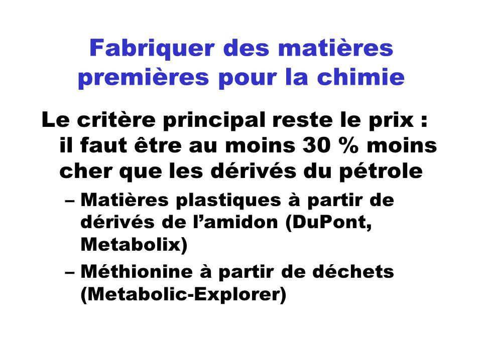 Fabriquer des matières premières pour la chimie Le critère principal reste le prix : il faut être au moins 30 % moins cher que les dérivés du pétrole