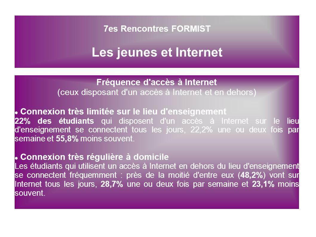 Fréquence d'accès à Internet (ceux disposant d'un accès à Internet et en dehors) Connexion très limitée sur le lieu d'enseignement 22% des étudiants q