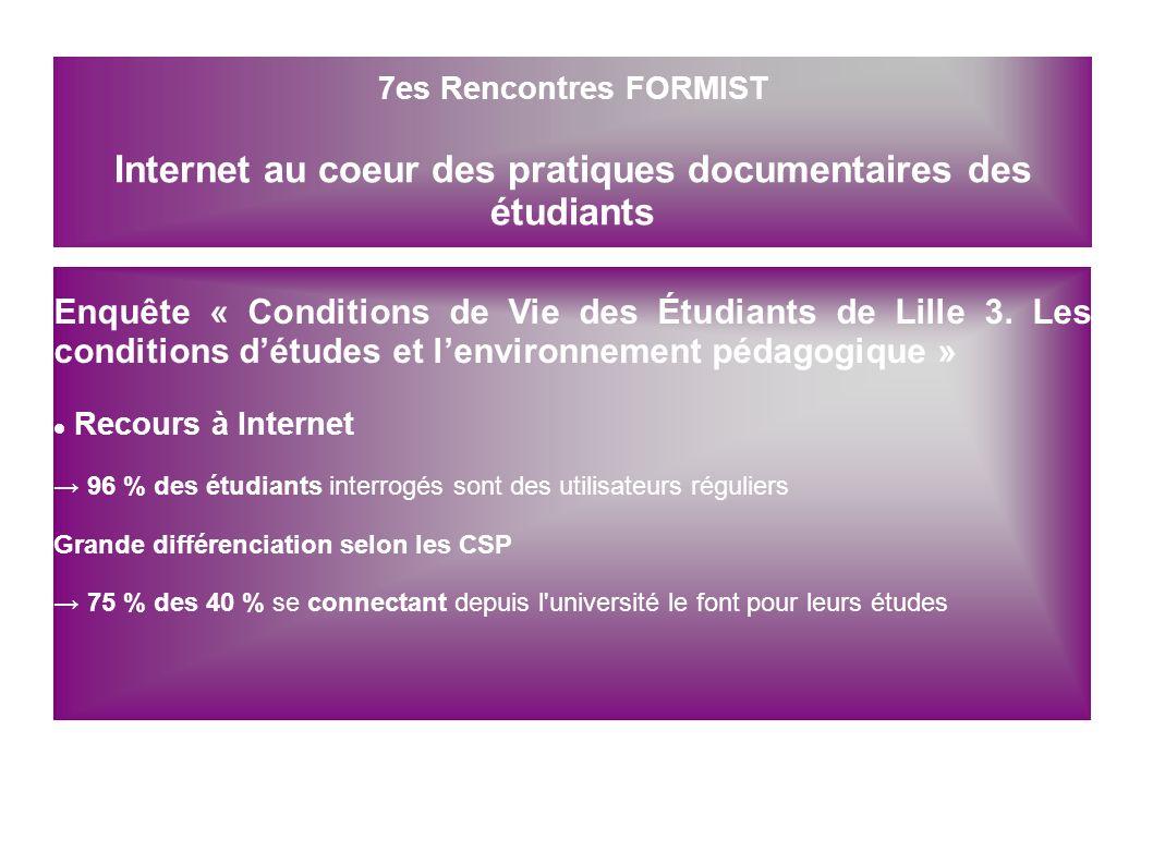 Enquête « Conditions de Vie des Étudiants de Lille 3. Les conditions détudes et lenvironnement pédagogique » Recours à Internet 96 % des étudiants int