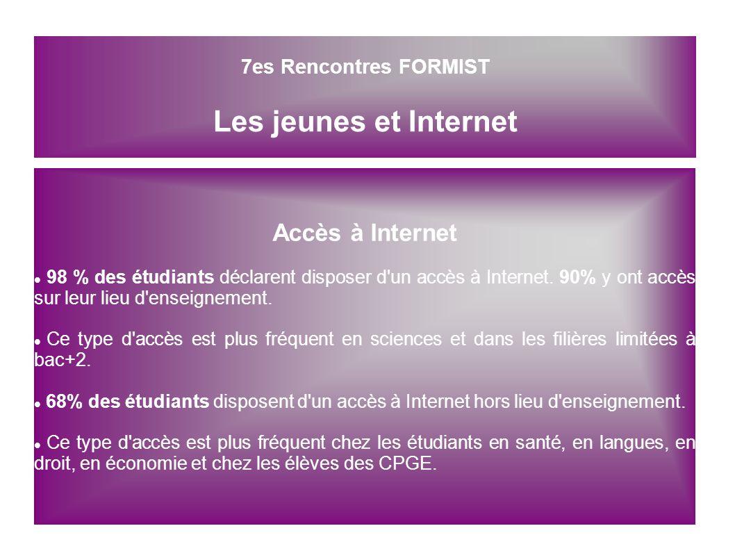 Accès à Internet 98 % des étudiants déclarent disposer d'un accès à Internet. 90% y ont accès sur leur lieu d'enseignement. Ce type d'accès est plus f