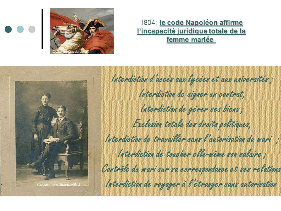 le code Napoléon affirme lincapacité juridique totale de la femme mariée 1804: le code Napoléon affirme lincapacité juridique totale de la femme marié
