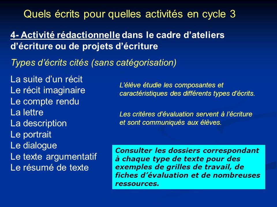 Quels écrits pour quelles activités en cycle 3 4- Activité rédactionnelle dans le cadre dateliers décriture ou de projets décriture Types décrits cité