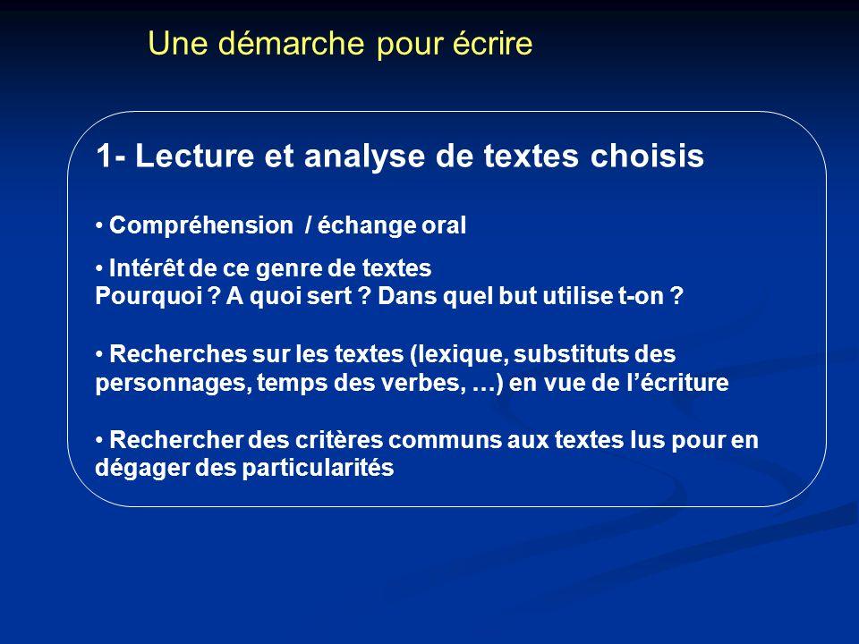 Une démarche pour écrire 1- Lecture et analyse de textes choisis Compréhension / échange oral Intérêt de ce genre de textes Pourquoi ? A quoi sert ? D