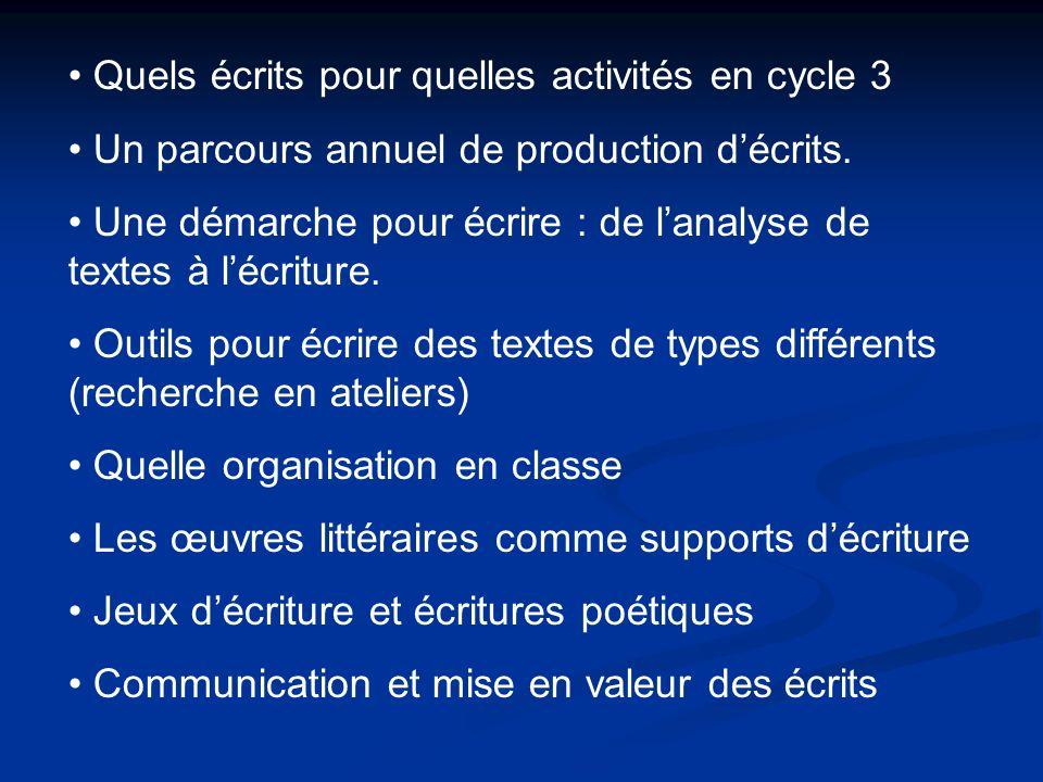 Quels écrits pour quelles activités en cycle 3 Un parcours annuel de production décrits. Une démarche pour écrire : de lanalyse de textes à lécriture.