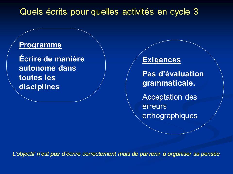 Quels écrits pour quelles activités en cycle 3 Programme Écrire de manière autonome dans toutes les disciplines Exigences Pas dévaluation grammaticale
