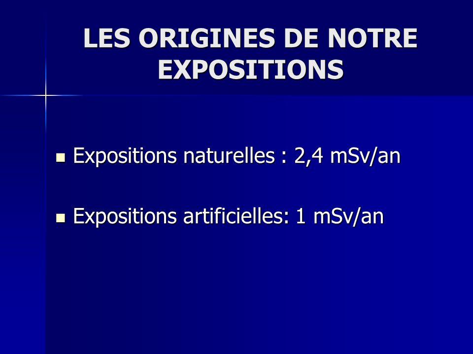 LES ORIGINES DE NOTRE EXPOSITIONS Expositions naturelles : 2,4 mSv/an Expositions naturelles : 2,4 mSv/an Expositions artificielles: 1 mSv/an Expositi