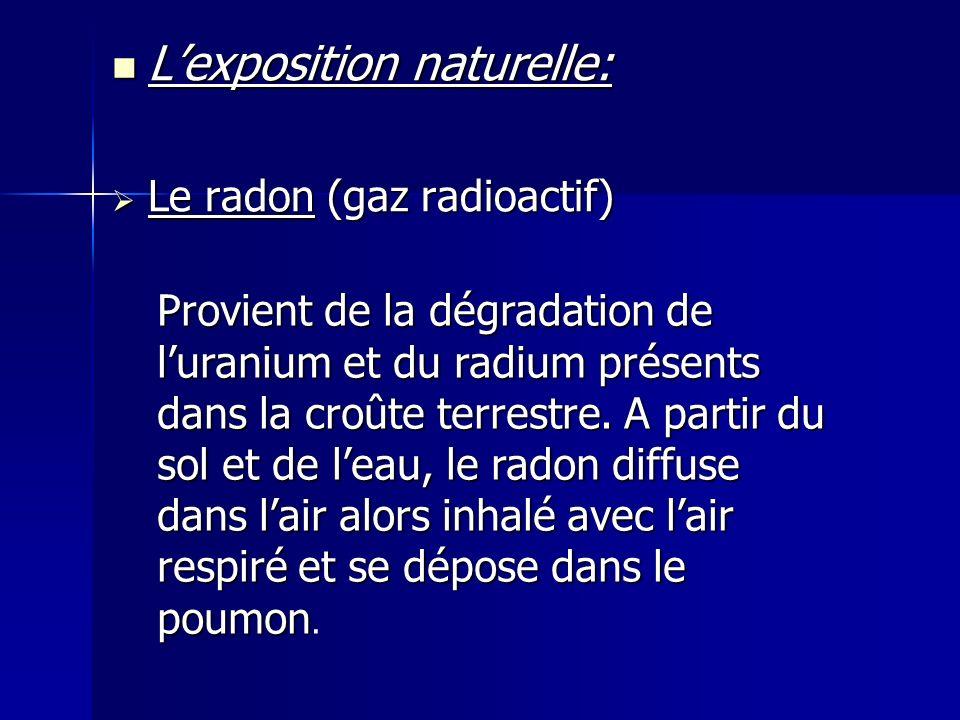 Lexposition naturelle: Lexposition naturelle: Le radon (gaz radioactif) Le radon (gaz radioactif) Provient de la dégradation de luranium et du radium