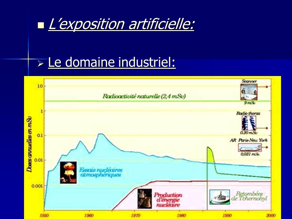 Lexposition artificielle: Lexposition artificielle: Le domaine industriel: Le domaine industriel: