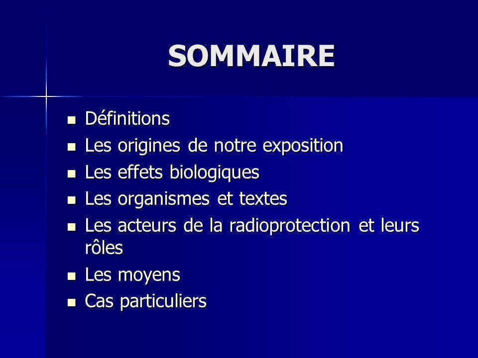 DEFINITIONS La radioactivité: Bq La quantité de radioactivité émise par un matériel radioactif subissant une désintégration par seconde.